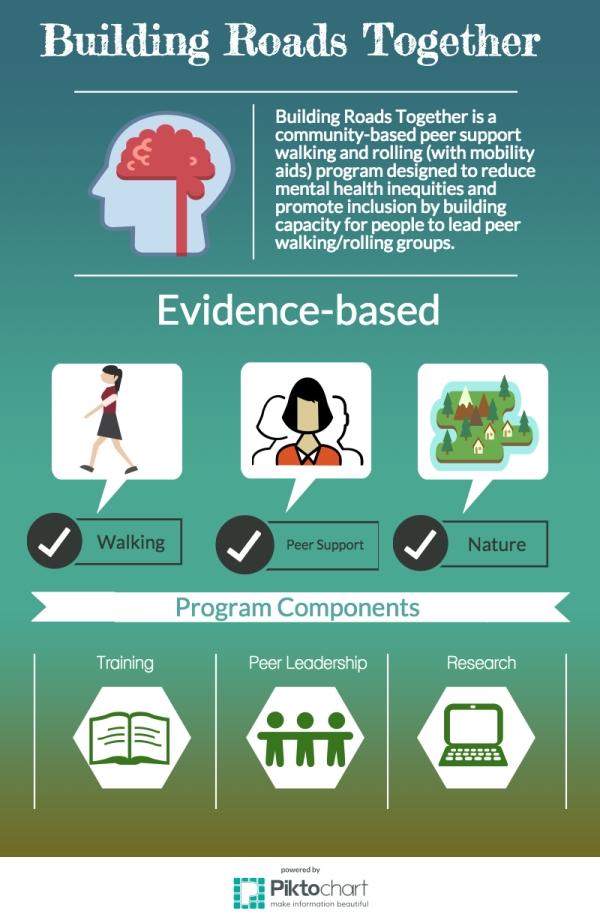 BRT Infographic